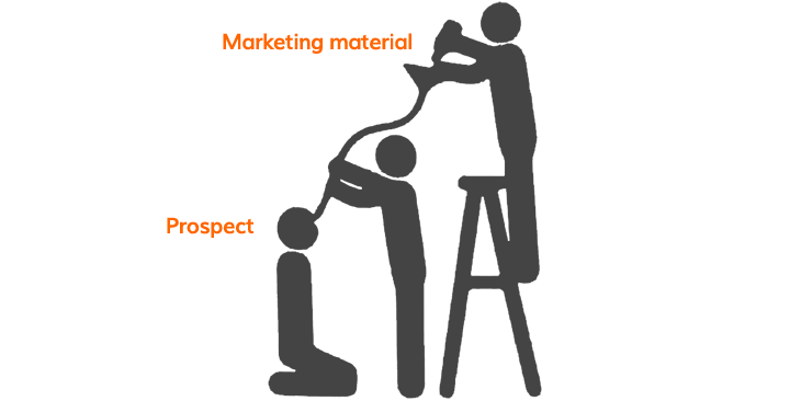 """Contrary to popular belief, a """"sales funnel"""" does not refer to shoving a funnel down your prospect's throat and pouring marketing material in it"""